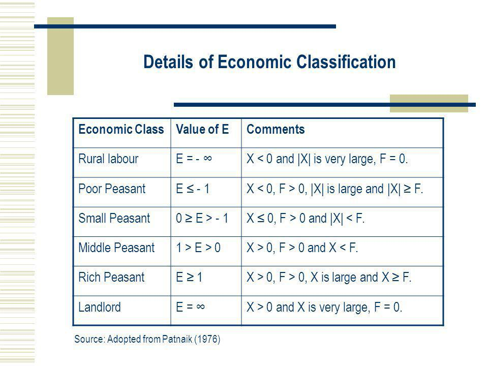 Details of Economic Classification Economic ClassValue of EComments Rural labourE = - X < 0 and |X| is very large, F = 0. Poor PeasantE - 1X 0, |X| is
