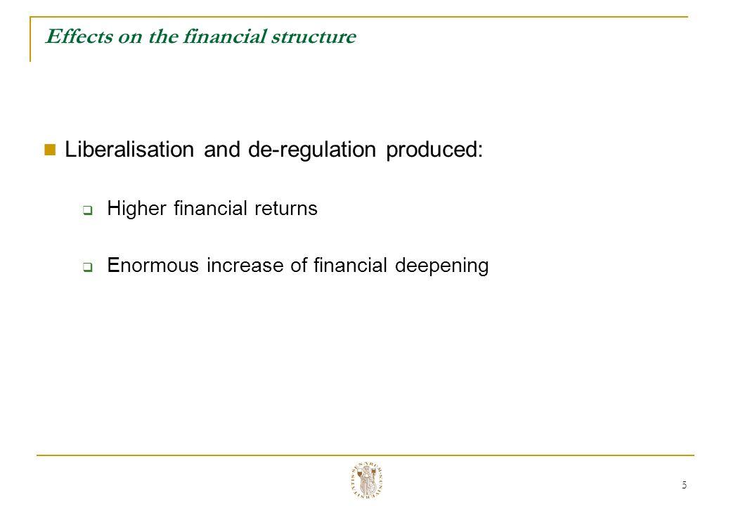 6 Financial deepening Financial deepening and financial multiplier Development of key financial aggregates, 1970-2007.