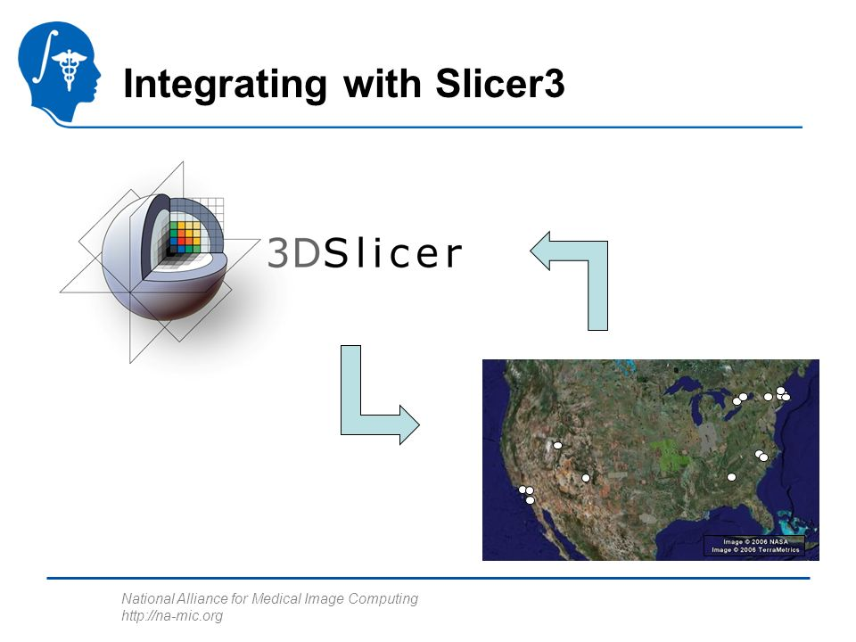 National Alliance for Medical Image Computing http://na-mic.org Integrating with Slicer3