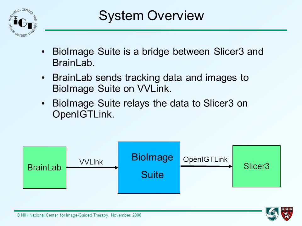 © NIH National Center for Image-Guided Therapy, November, 2008 System Overview BioImage Suite BrainLab Slicer3 VVLink OpenIGTLink BioImage Suite is a bridge between Slicer3 and BrainLab.