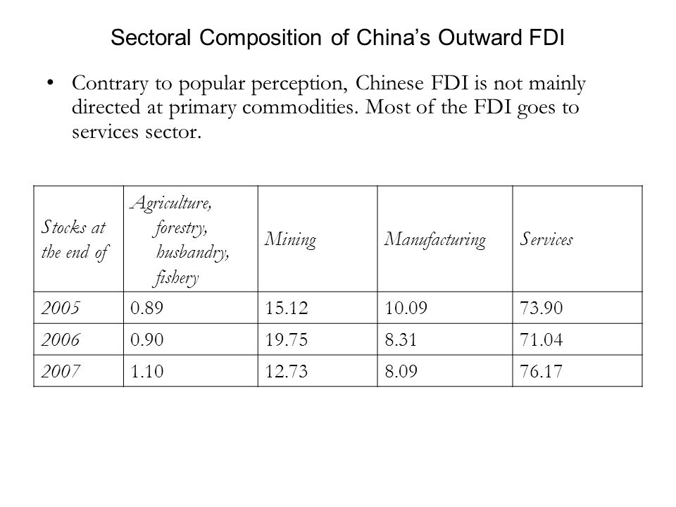 Sectoral Composition of Chinas Outward FDI Contrary to popular perception, Chinese FDI is not mainly directed at primary commodities.