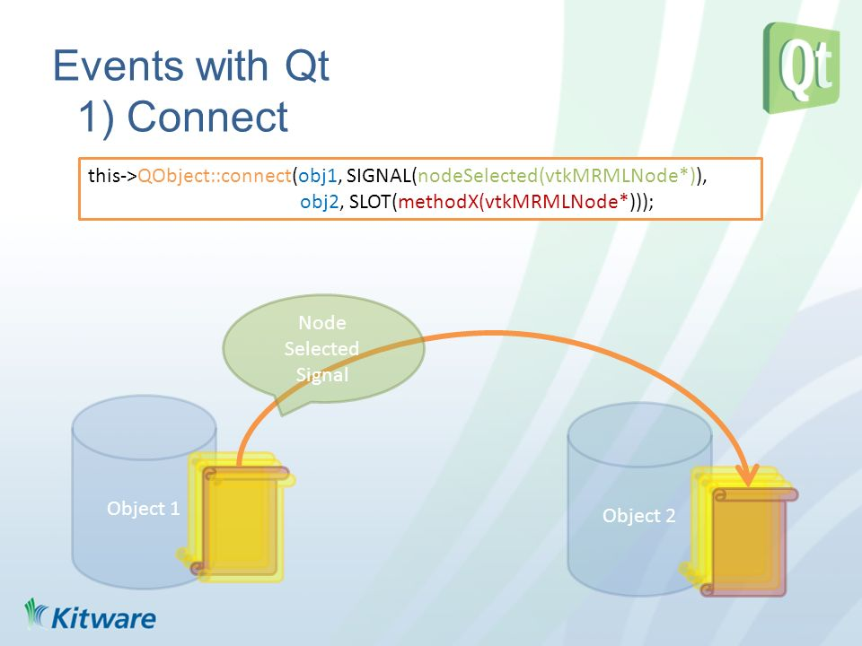 Events with Qt 1) Connect Object 1 Object 2 this->QObject::connect(obj1, SIGNAL(nodeSelected(vtkMRMLNode*)), obj2, SLOT(methodX(vtkMRMLNode*))); Node Selected Signal