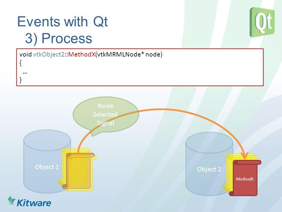 Events with Qt 3) Process Object 1 Object 2 MethodX Node Selected Signal void vtkObject2::MethodX(vtkMRMLNode* node) { … }