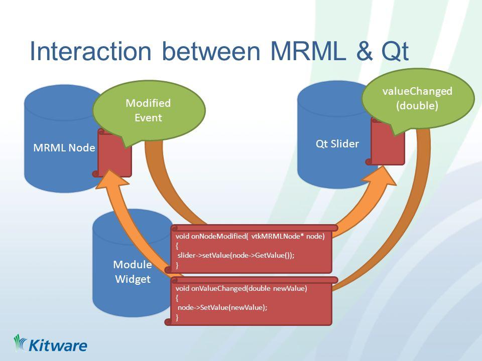 Interaction between MRML & Qt MRML Node Module Widget Qt Slider void onNodeModified( vtkMRMLNode* node) { slider->setValue(node->GetValue()); } Modified Event void onValueChanged(double newValue) { node->SetValue(newValue); } valueChanged (double)
