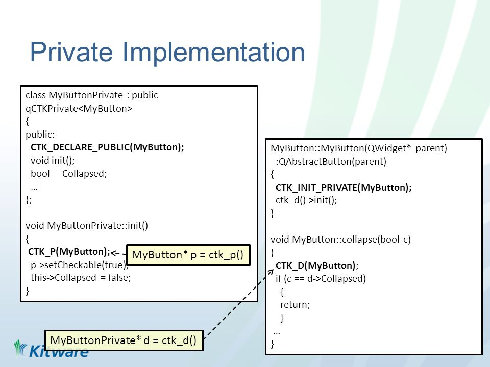 Private Implementation class MyButtonPrivate : public qCTKPrivate { public: CTK_DECLARE_PUBLIC(MyButton); void init(); bool Collapsed; … }; void MyBut