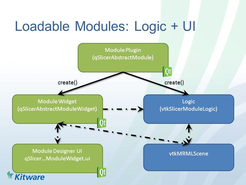 Loadable Modules: Logic + UI Logic (vtkSlicerModuleLogic) create() Module Widget (qSlicerAbstractModuleWidget) Module Plugin (qSlicerAbstractModule) vtkMRMLScene Module Designer UI qSlicer…ModuleWidget.ui