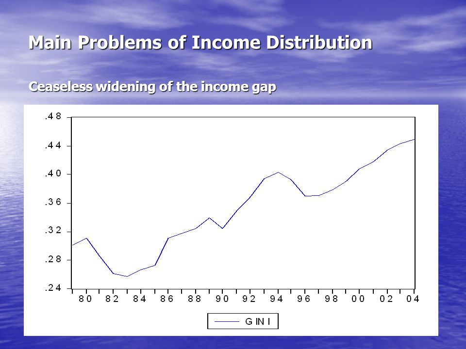 Main Problems of Income Distribution Ceaseless widening of the income gap
