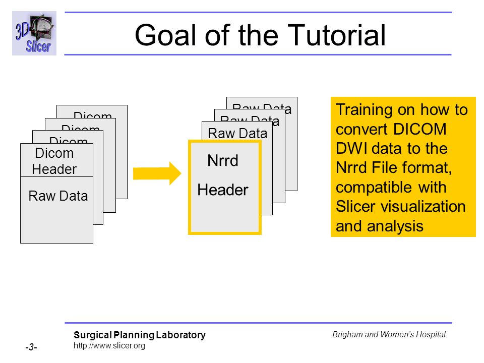 Surgical Planning Laboratory http://www.slicer.org -3- Brigham and Womens Hospital Raw Data Goal of the Tutorial Training on how to convert DICOM DWI data to the Nrrd File format, compatible with Slicer visualization and analysis Raw Data Nrrd Header Dicom Header Raw Data