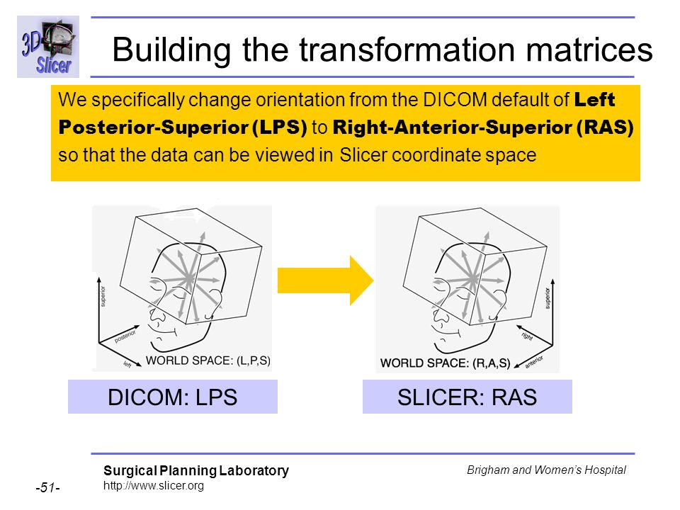 Surgical Planning Laboratory http://www.slicer.org -51- Brigham and Womens Hospital Building the transformation matrices We specifically change orient