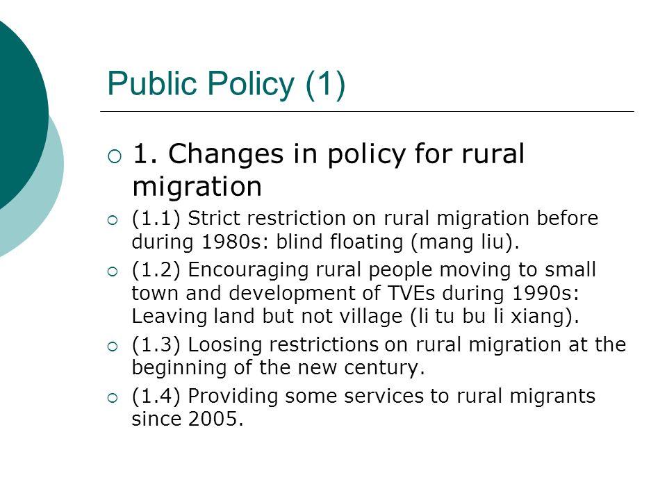 Public Policy (1) 1.