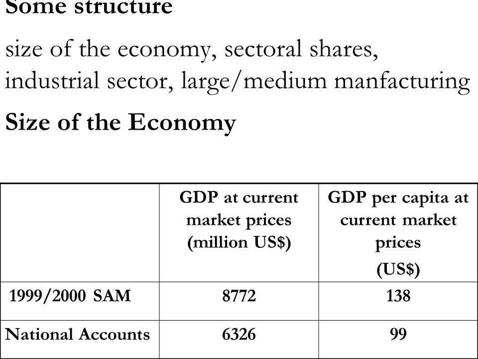 Some structure size of the economy, sectoral shares, industrial sector, large/medium manfacturing Size of the Economy GDP at current market prices (mi