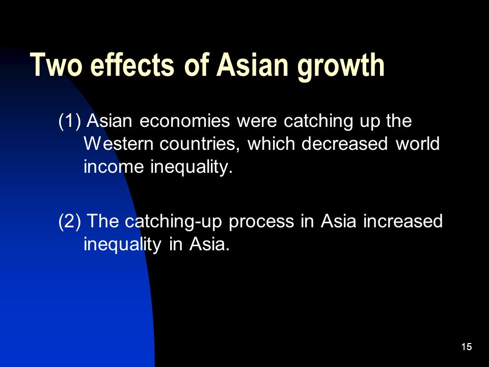 15 Two effects of Asian growth (1) Asian economies were catching up the Western countries, which decreased world income inequality.