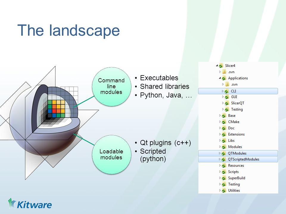 The landscape Command line modules Executables Shared libraries Python, Java, … Loadable modules Qt plugins (c++) Scripted (python)