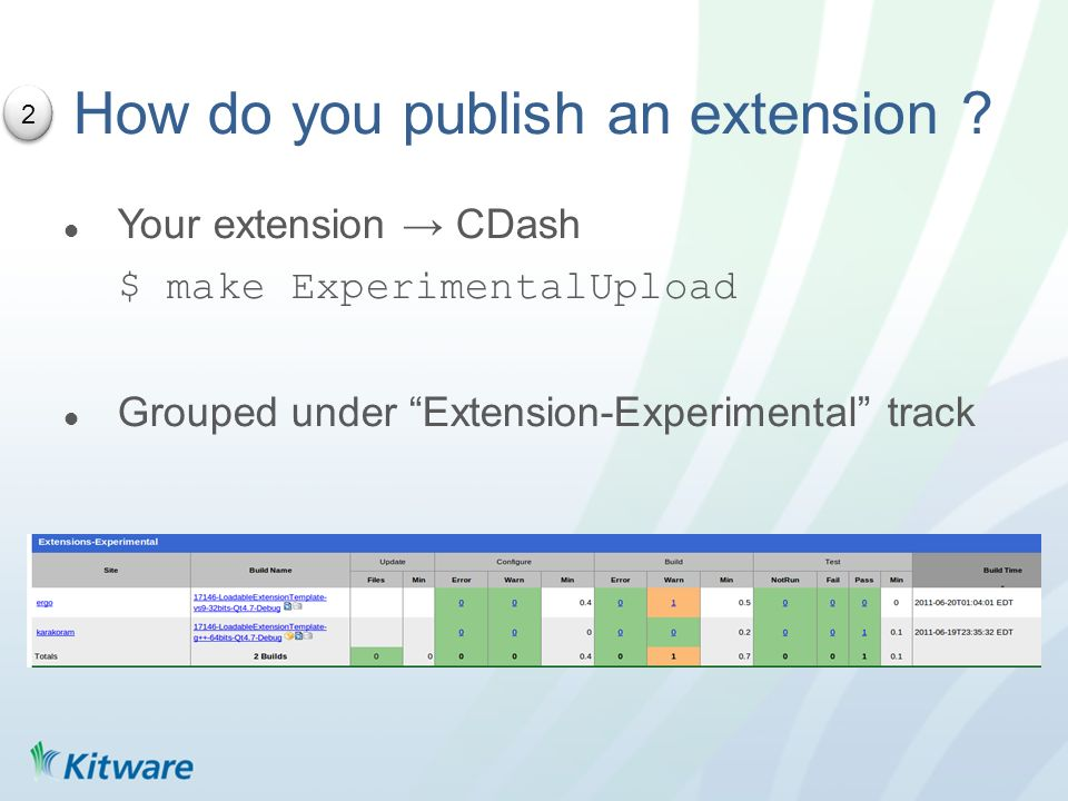 How do you publish an extension ? Your extension CDash $ make ExperimentalUpload Grouped under Extension-Experimental track 2 2