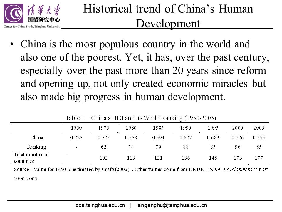 ccs.tsinghua.edu.cn | Historical trend of Chinas Human Development China is the most populous country in the world and also one of the poorest.