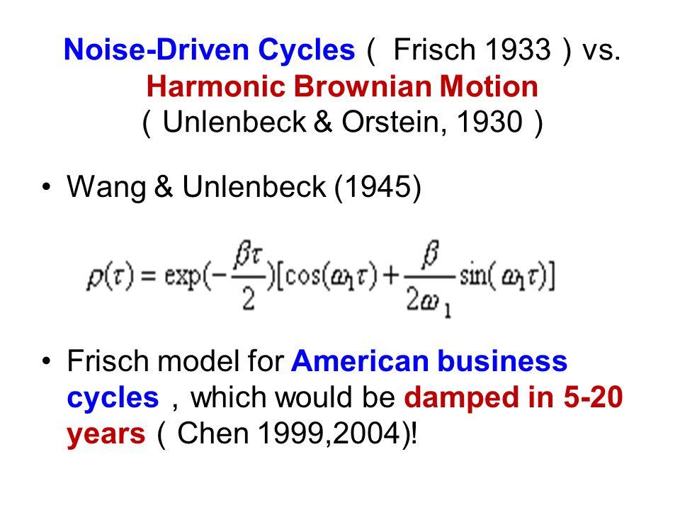 Noise-Driven Cycles Frisch 1933 vs.