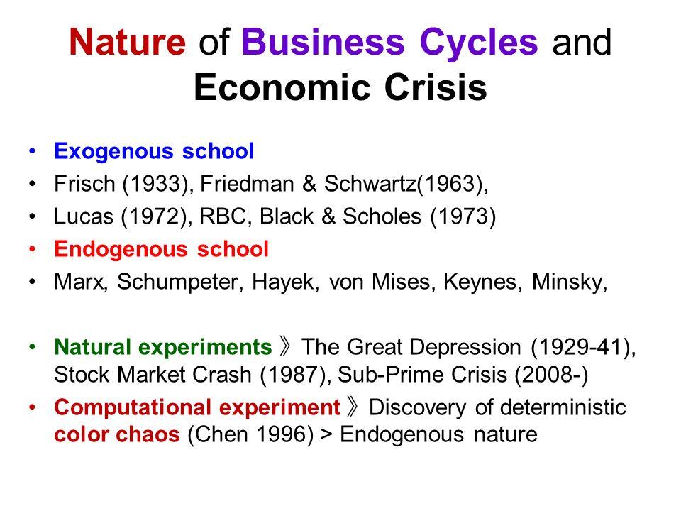 Nature of Business Cycles and Economic Crisis Exogenous school Frisch (1933), Friedman & Schwartz(1963), Lucas (1972), RBC, Black & Scholes (1973) Endogenous school Marx, Schumpeter, Hayek, von Mises, Keynes, Minsky, Natural experiments The Great Depression (1929-41), Stock Market Crash (1987), Sub-Prime Crisis (2008-) Computational experiment Discovery of deterministic color chaos (Chen 1996) > Endogenous nature