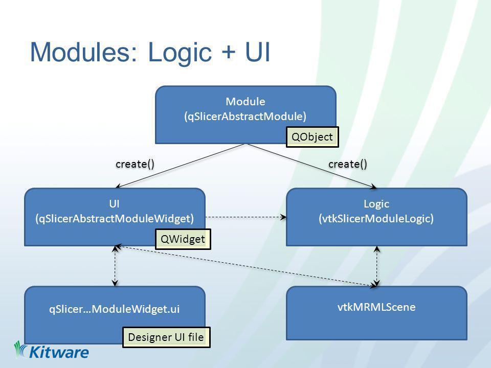 Modules: Logic + UI Logic (vtkSlicerModuleLogic) create() UI (qSlicerAbstractModuleWidget) Module (qSlicerAbstractModule) vtkMRMLScene QWidget QObject qSlicer…ModuleWidget.ui Designer UI file