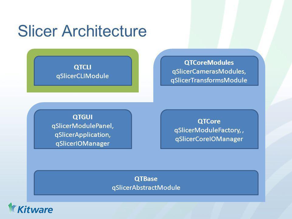 Slicer Architecture QTBase qSlicerAbstractModule QTCLI qSlicerCLIModule QTCoreModules qSlicerCamerasModules, qSlicerTransformsModule QTCore qSlicerMod