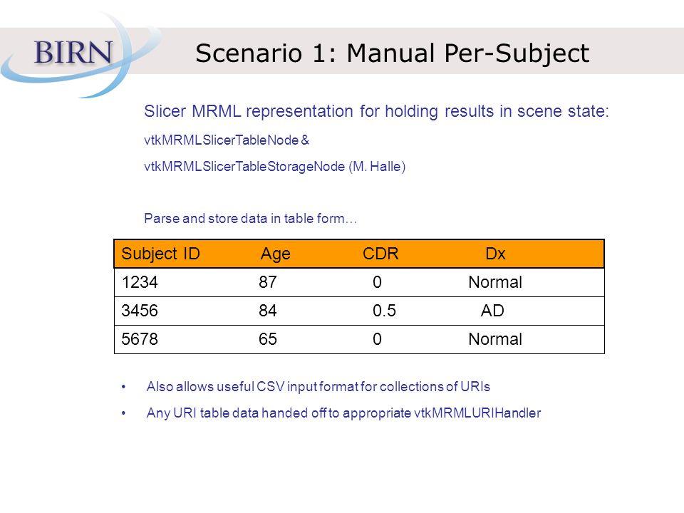 Scenario 1: Manual Per-Subject Slicer MRML representation for holding results in scene state: vtkMRMLSlicerTableNode & vtkMRMLSlicerTableStorageNode (M.