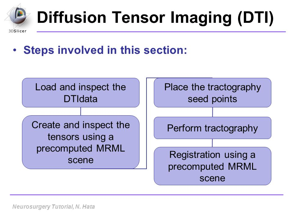 Diffusion Tensor Imaging (DTI) Steps involved in this section: Load and inspect the DTIdata Create and inspect the tensors using a precomputed MRML sc