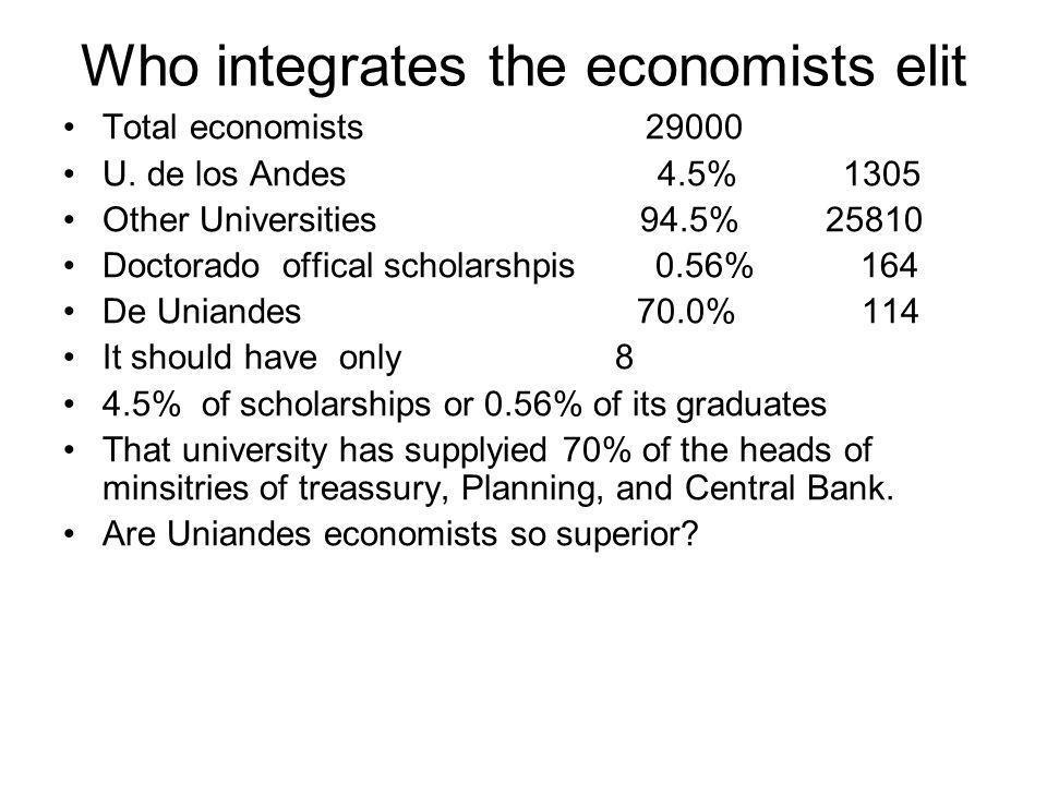 Who integrates the economists elit Total economists 29000 U.