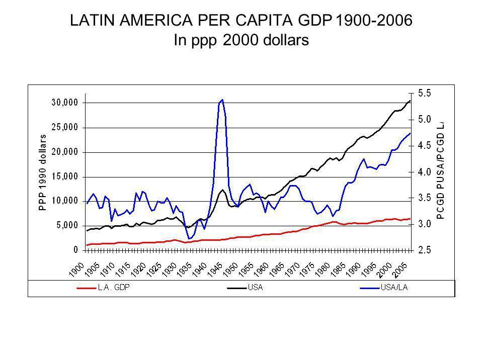 LATIN AMERICA PER CAPITA GDP 1900-2006 In ppp 2000 dollars