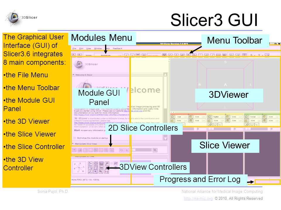 Slicer3 GUI The Graphical User Interface (GUI) of Slicer3.6 integrates 8 main components: the File Menu the Menu Toolbar the Module GUI Panel the 3D Viewer the Slice Viewer the Slice Controller the 3D View Controller Slice Viewer 3DViewer Module GUI Panel 2D Slice Controllers Modules Menu Menu Toolbar Progress and Error Log 3DView Controllers National Alliance for Medical Image Computing http://na-mic.orghttp://na-mic.org © 2010, All Rights Reserved Sonia Pujol, Ph.D.
