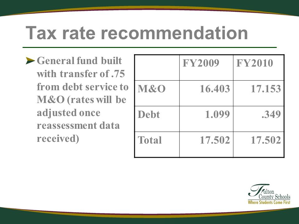 Tax rate recommendation General fund built with transfer of.75 from debt service to M&O (rates will be adjusted once reassessment data received) FY2009FY2010 M&O Debt Total17.502