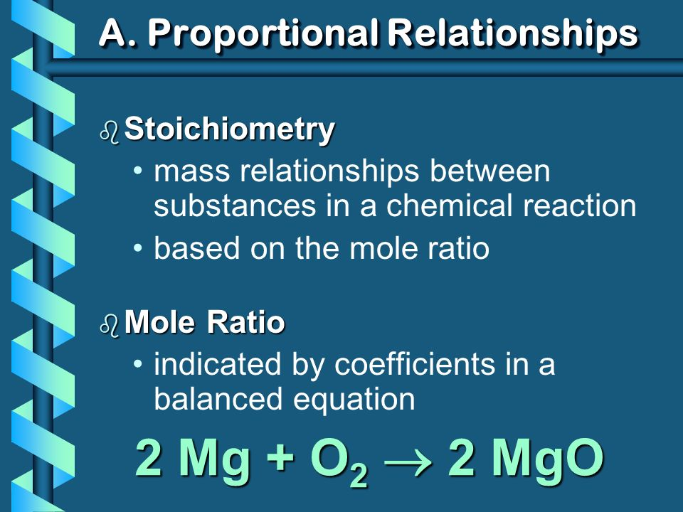 A. Proportional Relationships b Stoichiometry mass relationships between substances in a chemical reaction based on the mole ratio b Mole Ratio indica