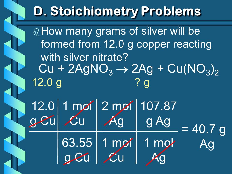 D. Stoichiometry Problems b How many grams of silver will be formed from 12.0 g copper reacting with silver nitrate? 12.0 g Cu 1 mol Cu 63.55 g Cu = 4