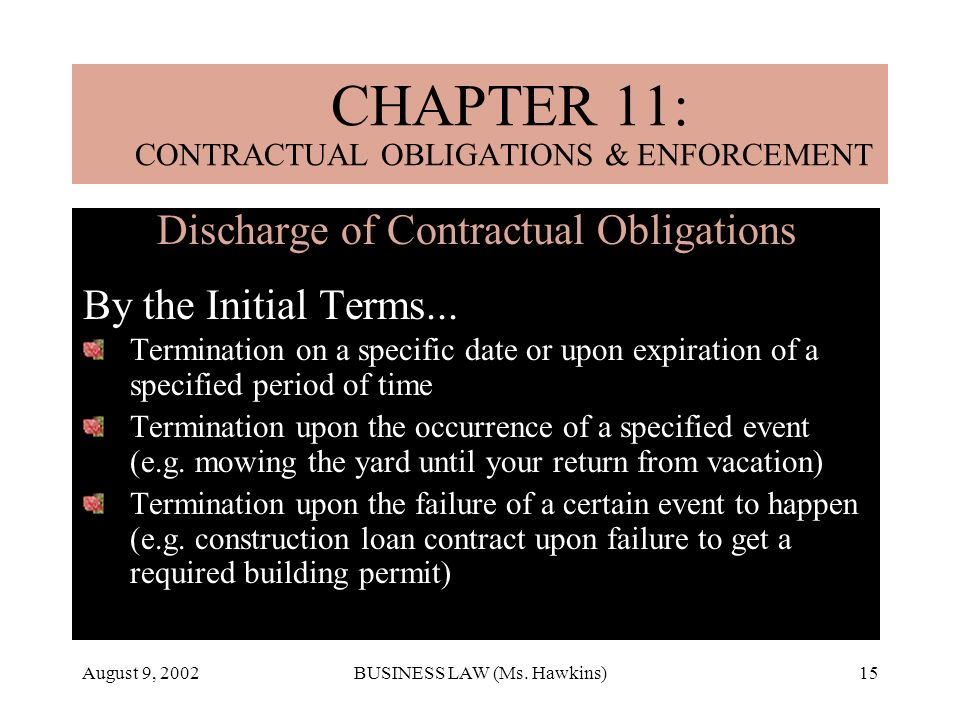 August 9, 2002BUSINESS LAW (Ms. Hawkins)15 Discharge of Contractual Obligations By the Initial Terms... Termination on a specific date or upon expirat