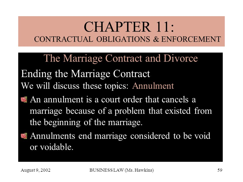 August 9, 2002BUSINESS LAW (Ms. Hawkins)59 The Marriage Contract and Divorce Ending the Marriage Contract We will discuss these topics: Annulment An a