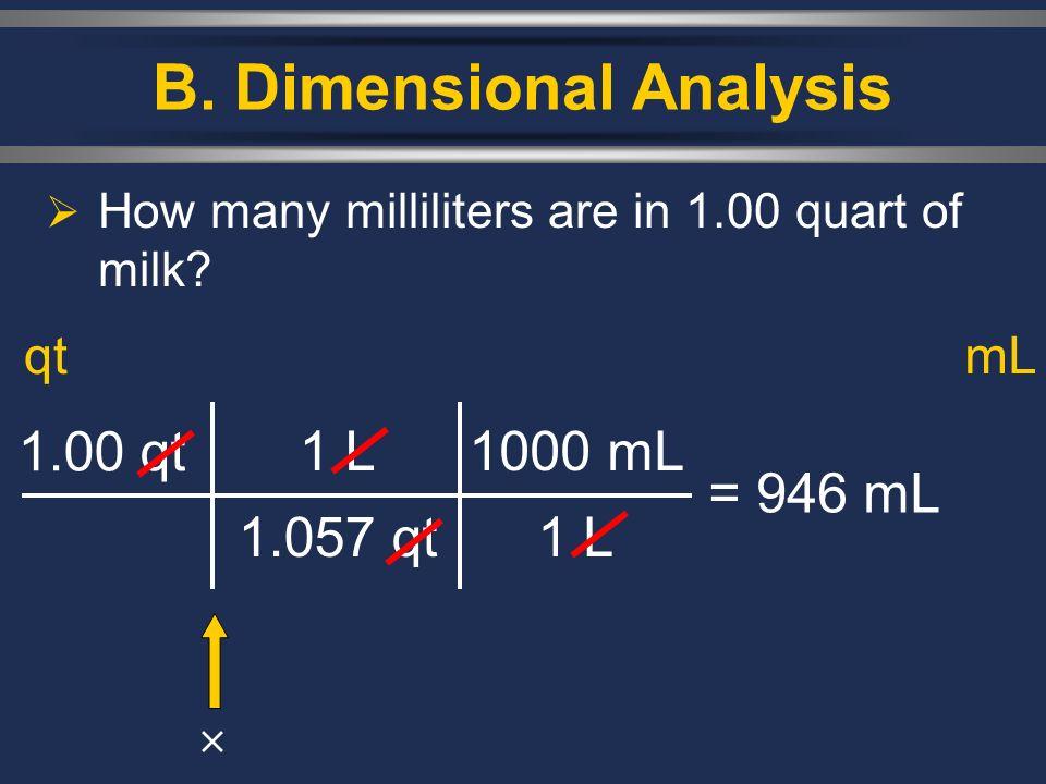B. Dimensional Analysis How many milliliters are in 1.00 quart of milk? 1.00 qt 1 L 1.057 qt = 946 mL qtmL 1000 mL 1 L