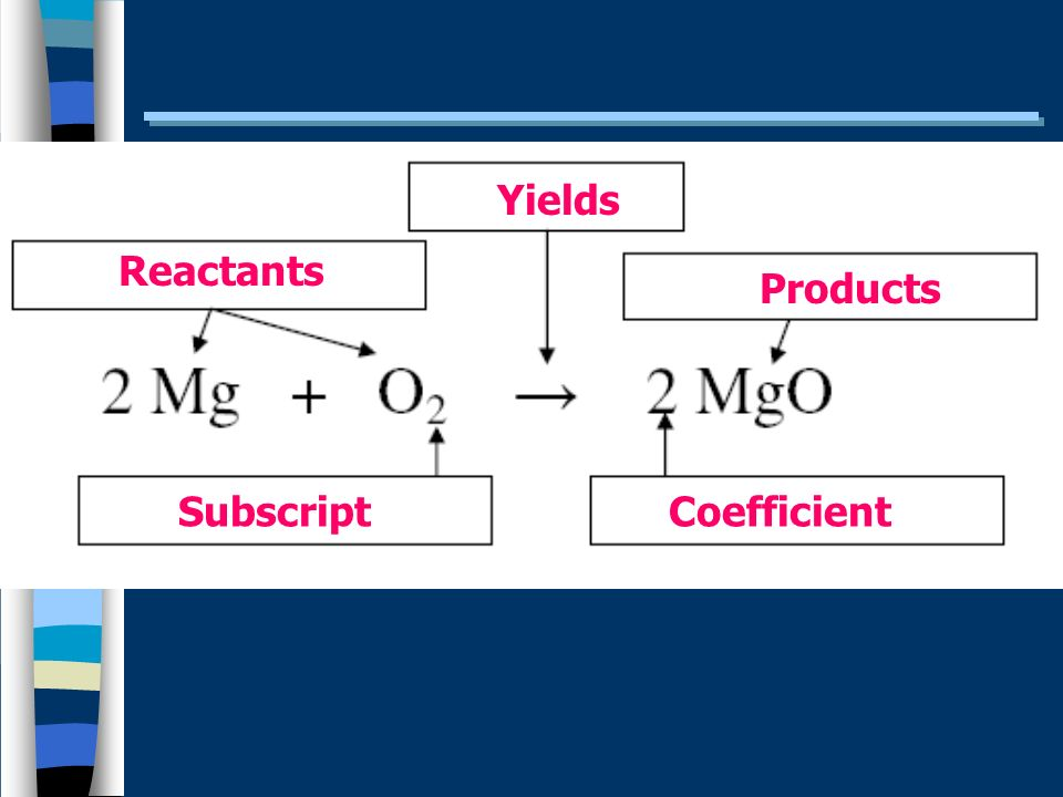 Reactants Products Yields SubscriptCoefficient