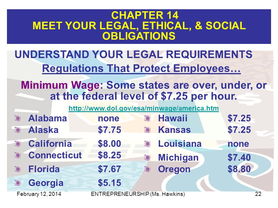 CHAPTER 14 MEET YOUR LEGAL, ETHICAL, & SOCIAL OBLIGATIONS February 12, 2014ENTREPRENEURSHIP (Ms. Hawkins)22 Minimum Wage: Some states are over, under,
