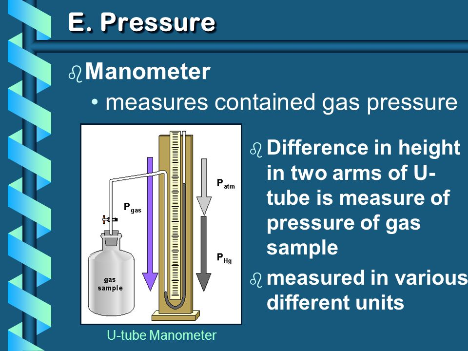 E. Pressure b Manometer measures contained gas pressure U-tube Manometer b Difference in height in two arms of U- tube is measure of pressure of gas s