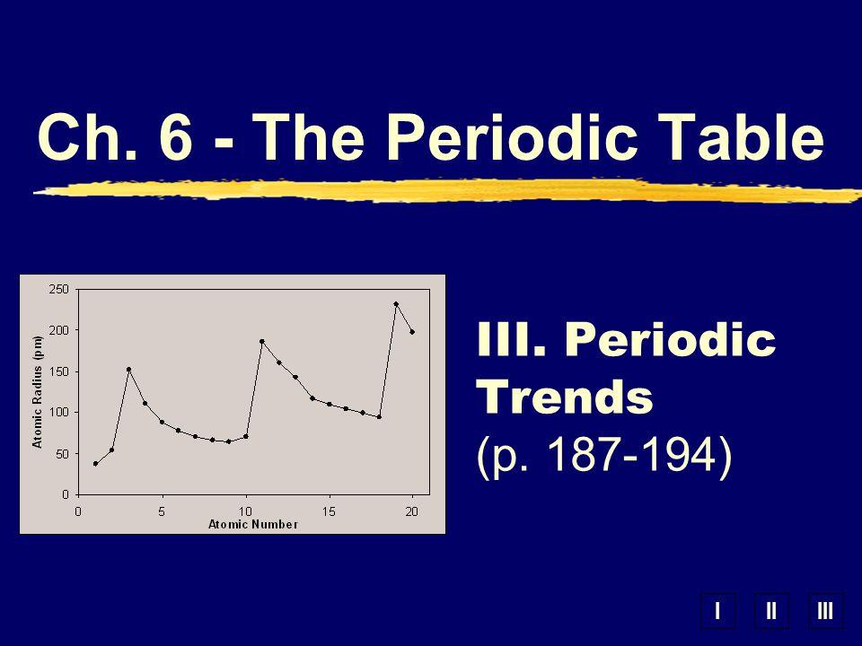 IIIIII III. Periodic Trends (p. 187-194) Ch. 6 - The Periodic Table