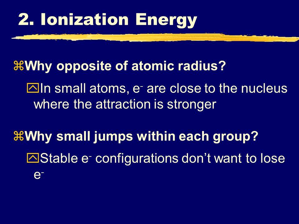 zWhy opposite of atomic radius.