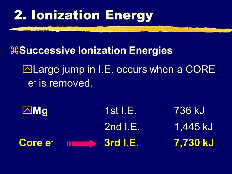 zSuccessive Ionization Energies yMg1st I.E.736 kJ 2nd I.E.1,445 kJ Core e - 3rd I.E.7,730 kJ yLarge jump in I.E.