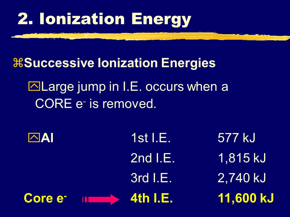 yAl1st I.E.577 kJ 2nd I.E.1,815 kJ 3rd I.E.2,740 kJ Core e - 4th I.E.11,600 kJ zSuccessive Ionization Energies yLarge jump in I.E.