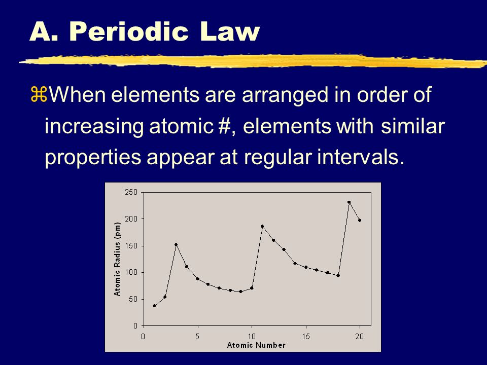A. Periodic Law zWhen elements are arranged in order of increasing atomic #, elements with similar properties appear at regular intervals.