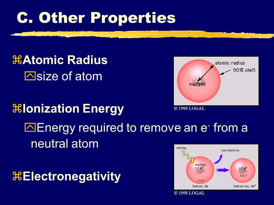 zAtomic Radius ysize of atom © 1998 LOGAL zIonization Energy yEnergy required to remove an e - from a neutral atom © 1998 LOGAL zElectronegativity C.