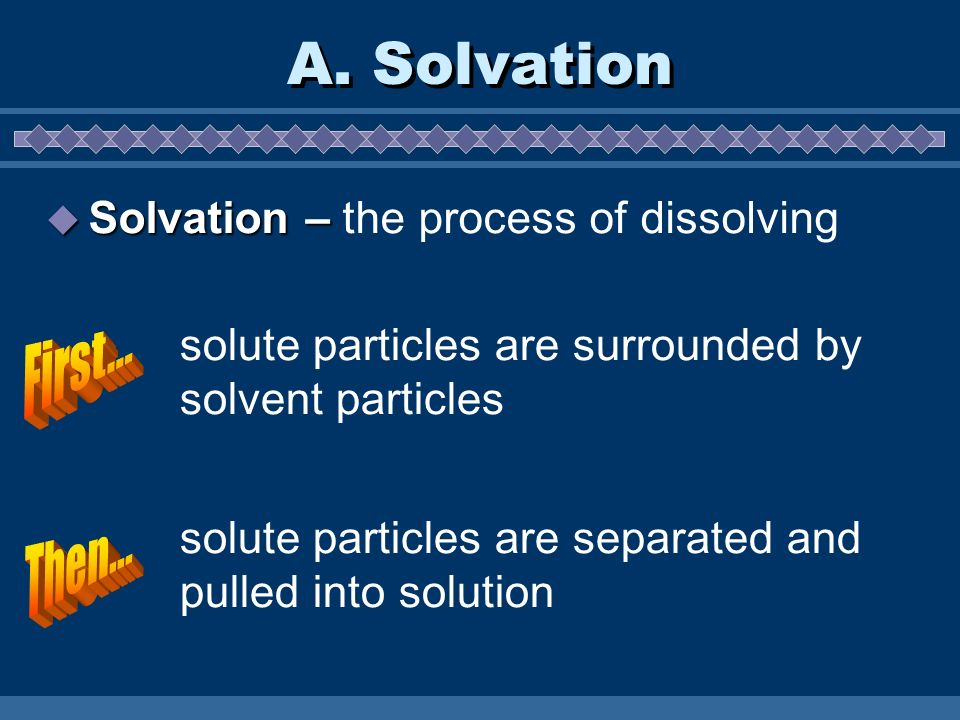 A. Solvation Solvation – Solvation – the process of dissolving solute particles are separated and pulled into solution solute particles are surrounded