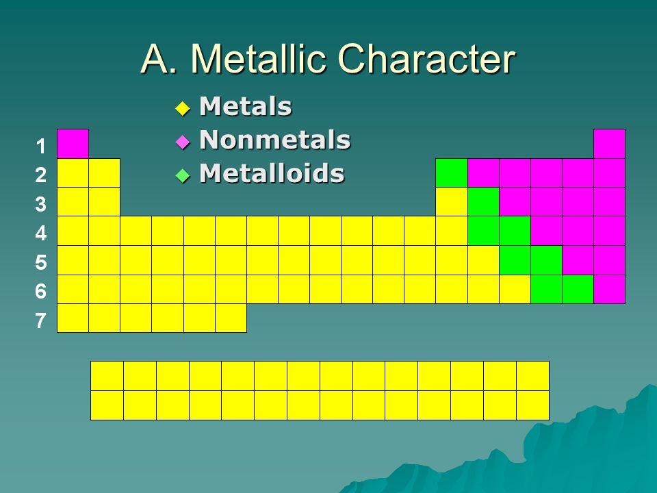 A. Metallic Character Metals Metals Nonmetals Nonmetals Metalloids Metalloids