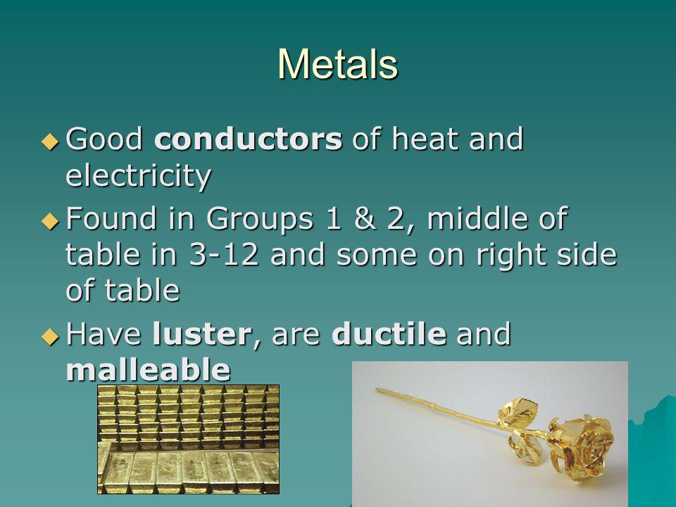Alkali Metals Group 1 Group 1 Very reactive Very reactive Form +1 ions Form +1 ions Cations Cations Examples: H, Li, Na Examples: H, Li, Na