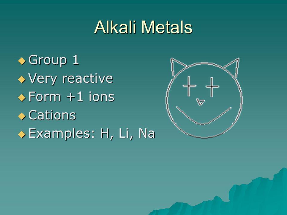 Alkaline Earth Metals Group 2 Group 2 Reactive Reactive Form 2+ ions Form 2+ ions Cations Cations Examples: Be, Mg, Ca, etc Examples: Be, Mg, Ca, etc