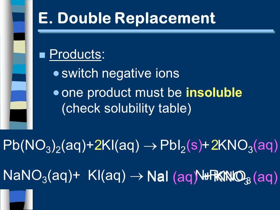 Pb(NO 3 ) 2 (aq)+ KI(aq) PbI 2 + KNO 3 E.