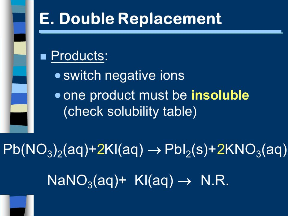 Pb(NO 3 ) 2 (aq)+ KI(aq) PbI 2 (s)+ KNO 3 (aq) E. Double Replacement n Products: switch negative ions one product must be insoluble (check solubility