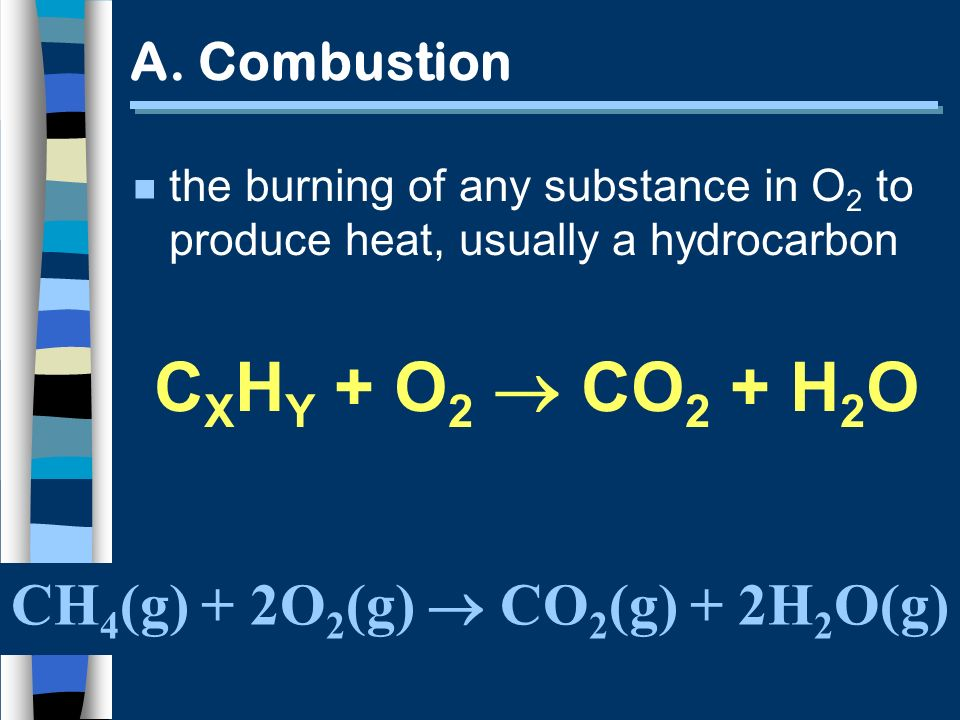 A. Combustion CH 4 (g) + 2O 2 (g) CO 2 (g) + 2H 2 O(g) n the burning of any substance in O 2 to produce heat, usually a hydrocarbon C X H Y + O 2 CO 2